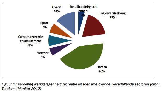 gastfry Fryslân